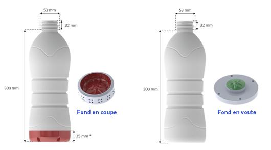 *Si le fond comporte des nervures sur le côté, la hauteur du fond en coupe ne doit pas dépasser 35 mm