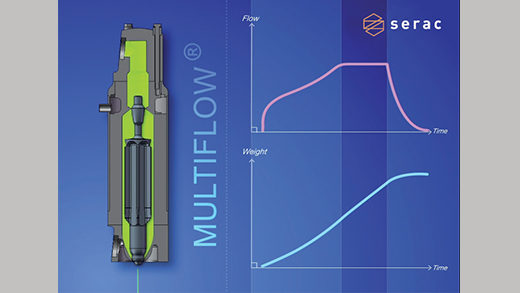 Multiflow nozzles and FCS+ HMI are the ideal combination for clean filling of foamy products.